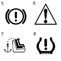 Lights besides Kia Dashboard Warning Lights in addition P 0900c152800ad9ee moreover Jeep Liberty Dash Symbols as well Becurile Din Bord. on dash indicator symbols